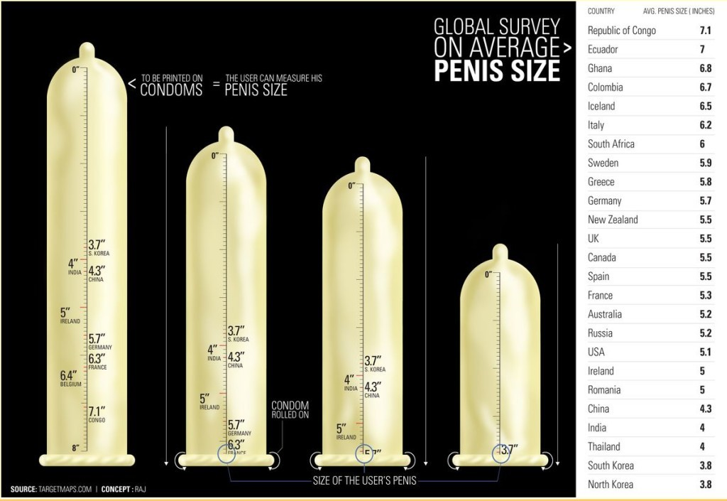 Remarkable the biggest size penis